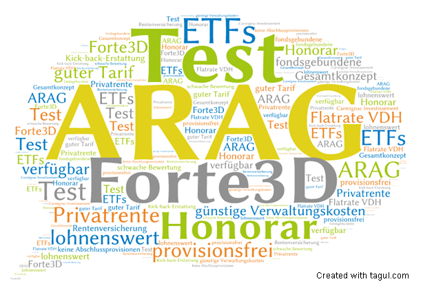 Test: ARAG Forte3D Honorar
