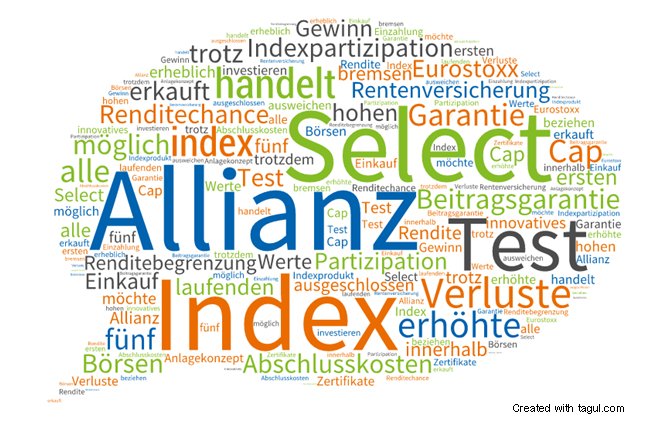 Test: Allianz Index Select