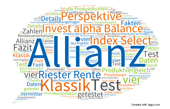 Allianz Riester Rente Bewertung