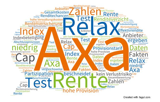 Test: AXA Relax Rente