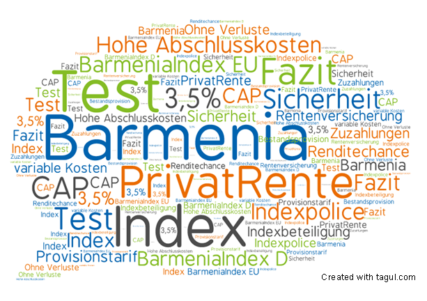 Test: Barmenia PrivatRente Index