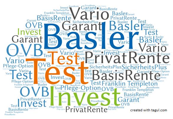 Test: Basler Invest