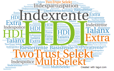 Test: HDI TwoTrust Selekt