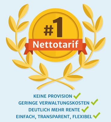 Nettopolice