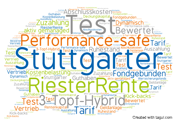 Test: Stuttgarter RiesterRente performance-safe