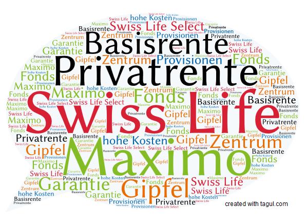 Test: Swiss Life Maximo