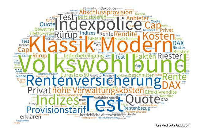 Test: VolkswohlBund Klassik modern Indexpolice