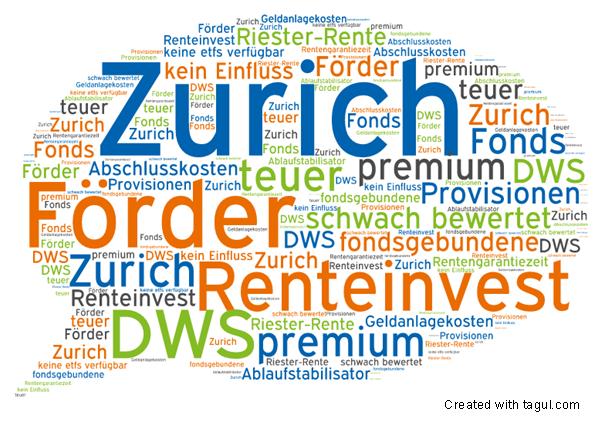 Test: Zurich Förder Renteinvest DWS Premium